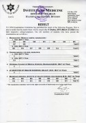 Result of B.Sc.MLT & B.Sc.MIT 1st Year Regular and Supplementary Exam 2076